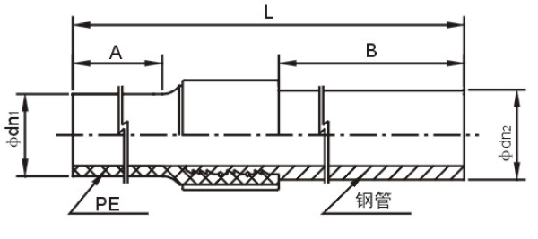3PE直管式钢塑转换接头1.jpg