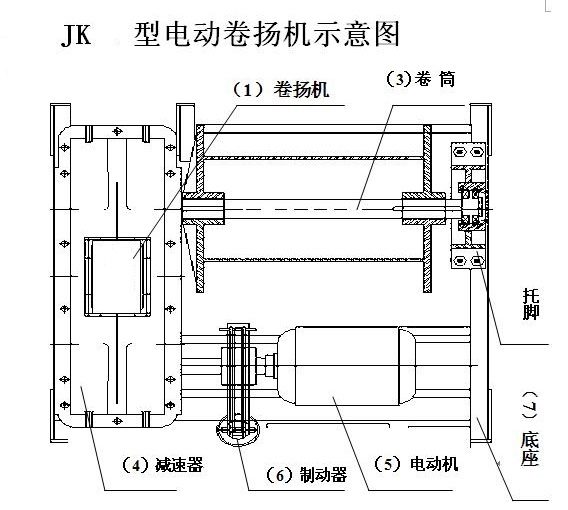 电动卷扬机示意图.JPG