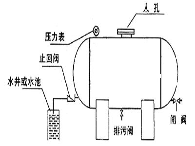 圖2.png