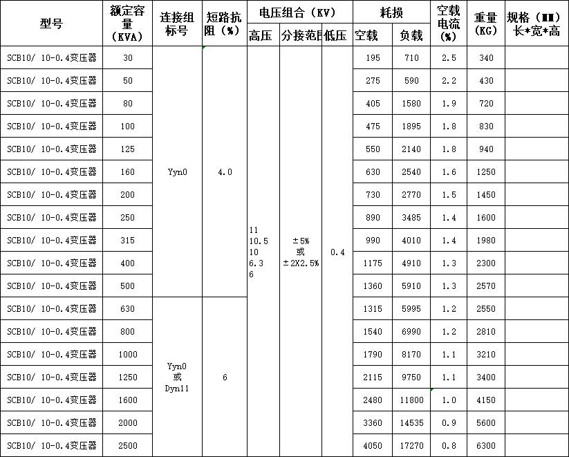 SCB10技术参数.png