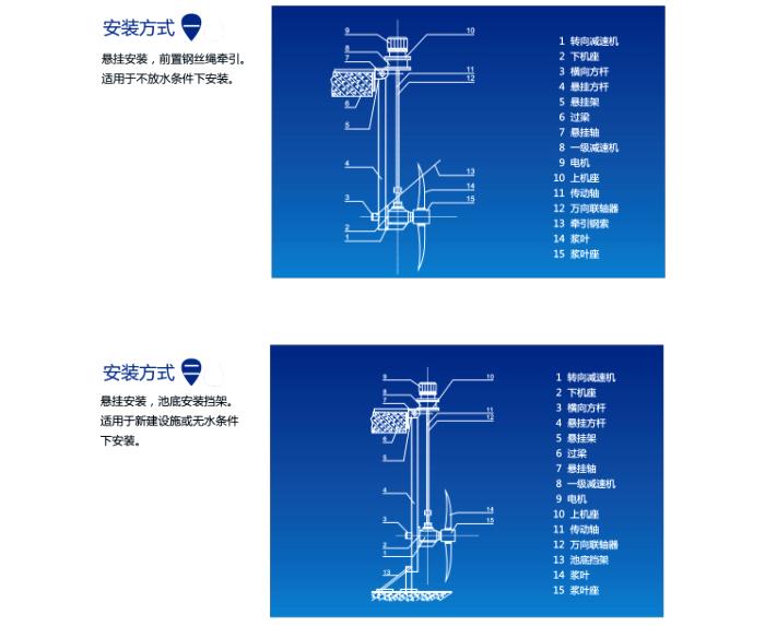 3结构及安装示意图.jpg
