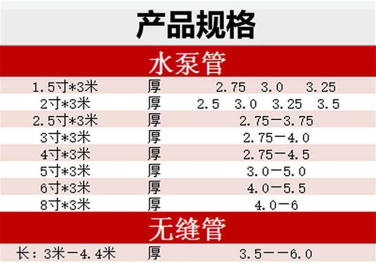 泵管规格.jpg